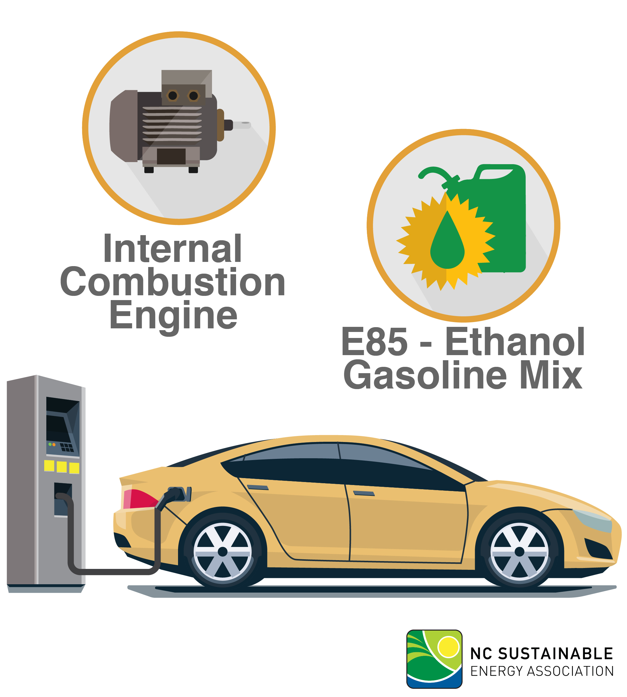 Flex Fuel Vehicles >> Alternative Fuel Vehicles Nc Sustainable Energy Association